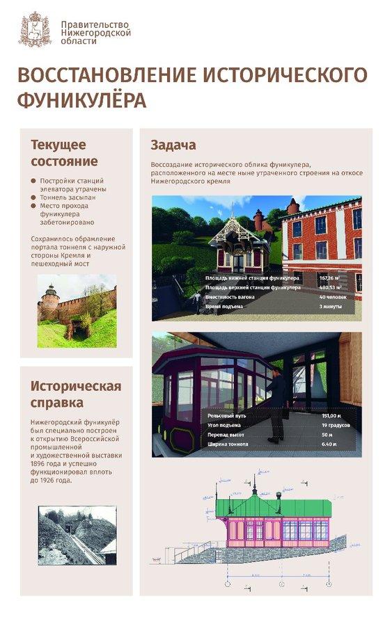 Стало известно, как будет выглядеть фуникулер в Нижегородском кремле - фото 2