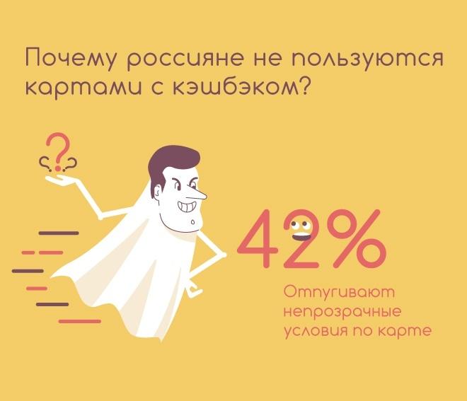Возврат не нужен: почему россияне отказываются от кэшбэка и чего им не хватает - фото 3