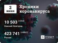 Хроники коронавируса: 2 июня, Нижний Новгород и мир