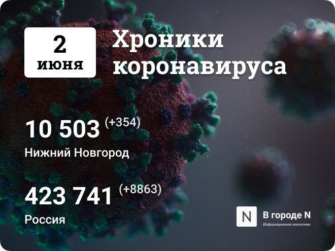 Хроники коронавируса: 2 июня, Нижний Новгород и мир - фото 1