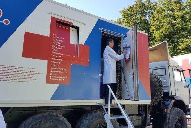 Два передвижных маммографа закупит Нижегородская область - фото 1